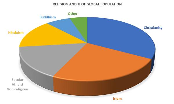 Graphic Statistics